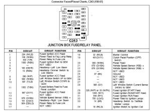 98 Ford Expedition Interior Fuse Box Diagram – Periodic