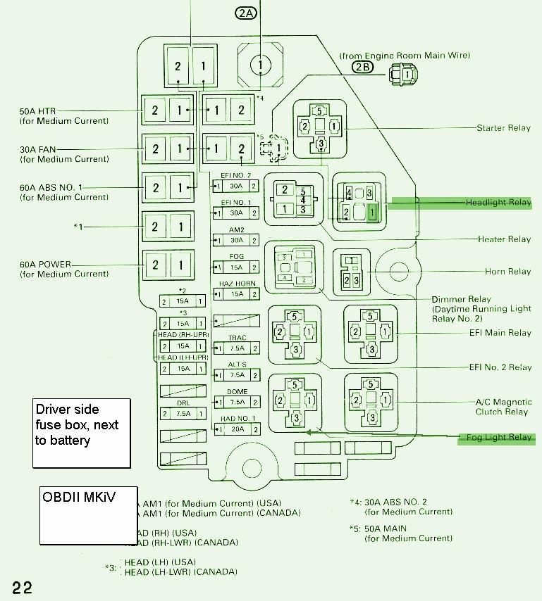 2001 tacoma fuse diagram automotive wiring diagram library u2022 rh seigokanengland co uk