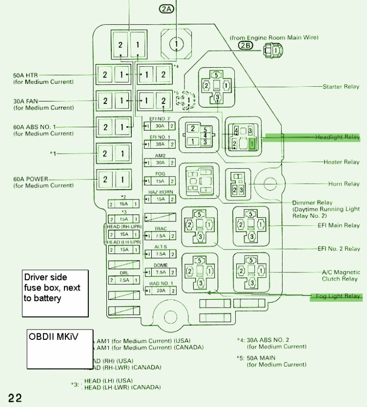 Toyota Tundra Fuse Box Map