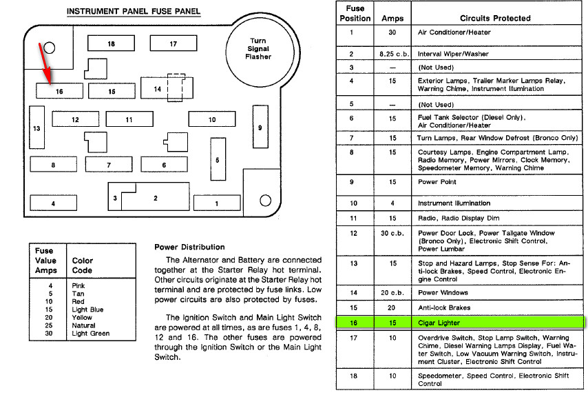 Cigarette Lighter Fuse Location Where Is The Cigarette  Auto Electrical Wiring Diagram