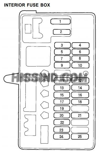 1992-1997 Honda Civic Del Sol Fuse Box Diagram