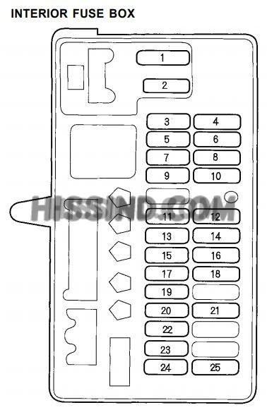 1992 accord fuse box schematics wiring diagrams u2022 rh seniorlivinguniversity co 92 honda accord fuse box locations 92 honda accord interior fuse box