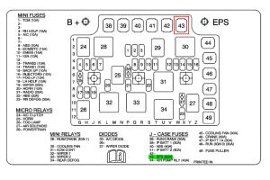 20032004 Saturn ION Fuse Box Diagram   Engine Bay