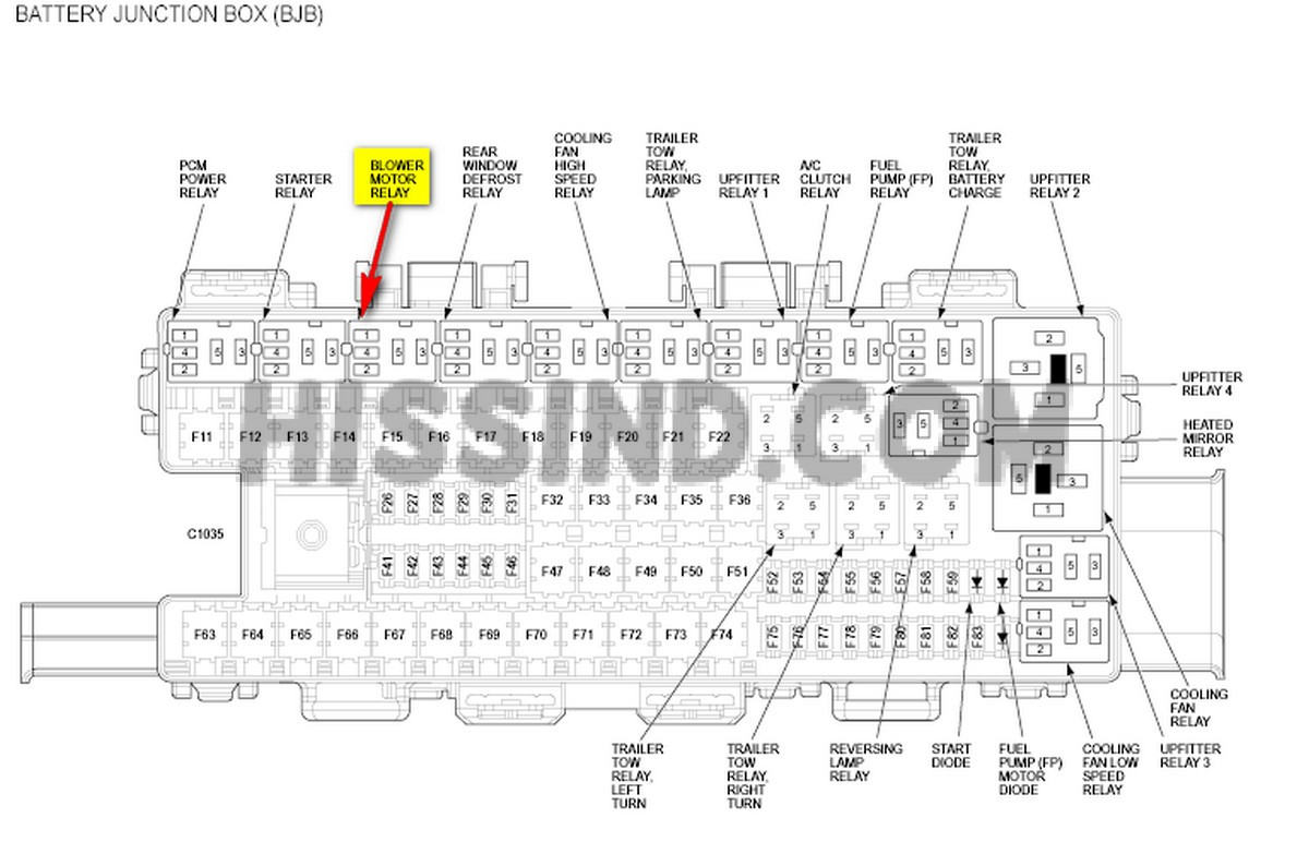 2012 F150 Fuse Diagram, Layout, Identification