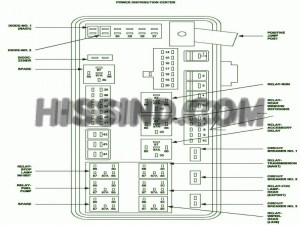 2007 Dodge Charger Fuse Diagram