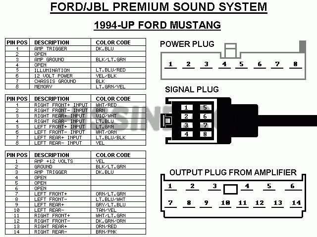 1994  1998 Mustang Mach 460 Audio Diagram Pinout
