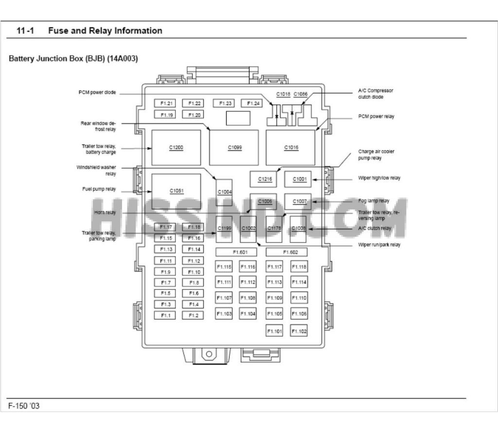 Ford F150 Fuse Box Diagram Engine Bay