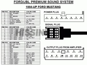 19942004 Ford Mustang Fuse Panel Diagram Wiring Schematics