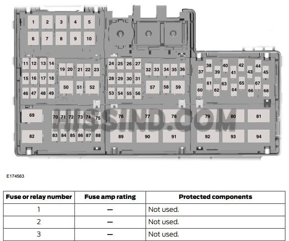 1997 ford mustang fuse diagram 2015-17 mustang fuse locations and id's chart diagram ...