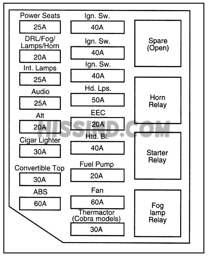 1996 mustang fuse box wiring diagrams show 2004 Mustang Fuse Box Diagram