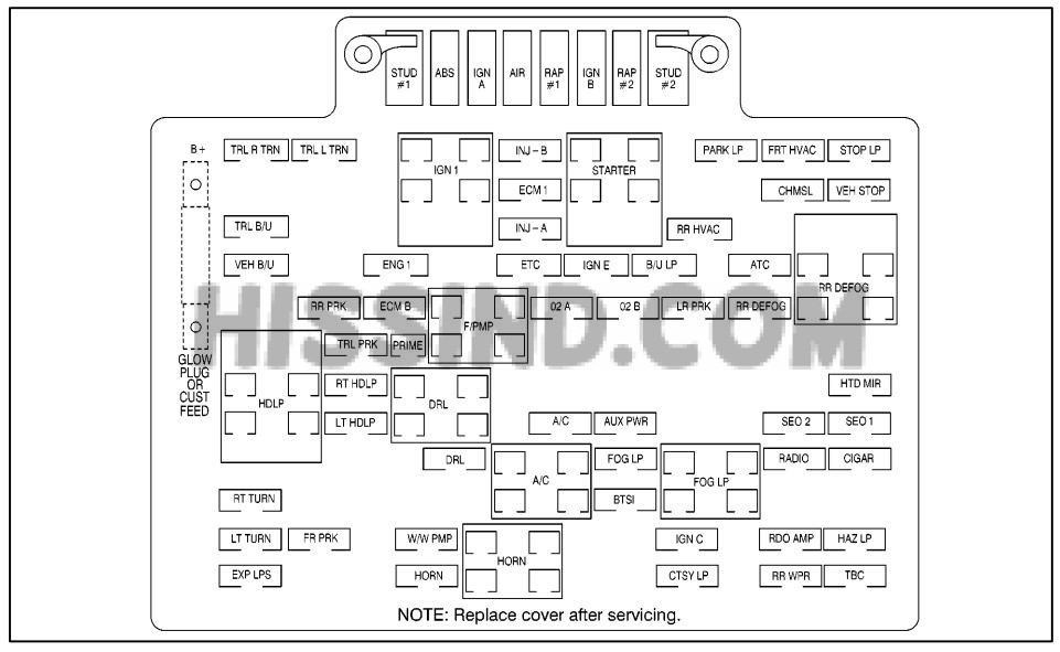 1999 99 Chevrolet Silverado Fuse Diagram