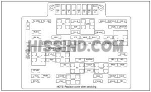 1999 99 Chevrolet Silverado Fuse Diagram