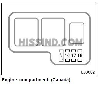 1998 toyota camry fuse box diagram location description rh diagrams hissind com 98 toyota camry engine diagram 1999 Camry Engine Diagram