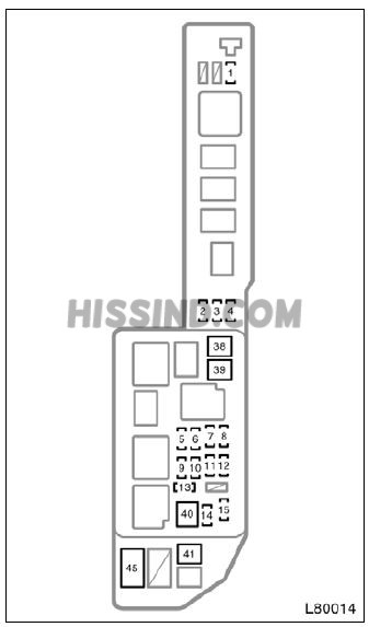 1998 Toyota Camry Fuse Box Diagram, Location, Description