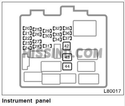 1998 Toyota Camry Interior Fuse Box Diagram