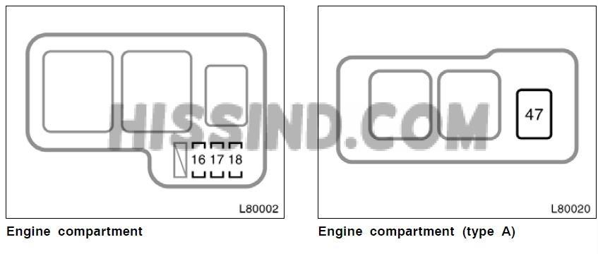 1999 Toyota camry engine under hood fuse diagram type a?resize=752%2C320 1999 toyota camry fuse box diagram, location, description