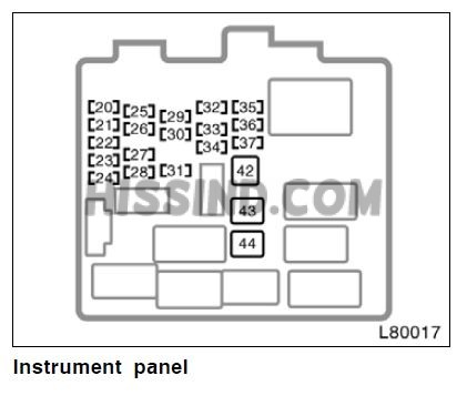 1999 Toyota Camry Fuse Box Diagram, Location, Description