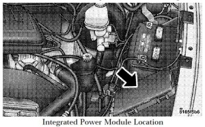 2008 Dodge Ram Fuse Box Diagram Under HoodLocation