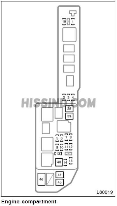 1999 Toyota Camry Fuse Box Diagram, Location, Description ...