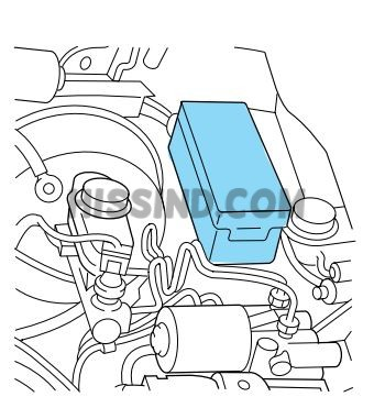 99 ford explorer fuse box diagram location identification fuse box for 2007 ford fusion 1999 ford explorer engine bay (under hood) fuse box location