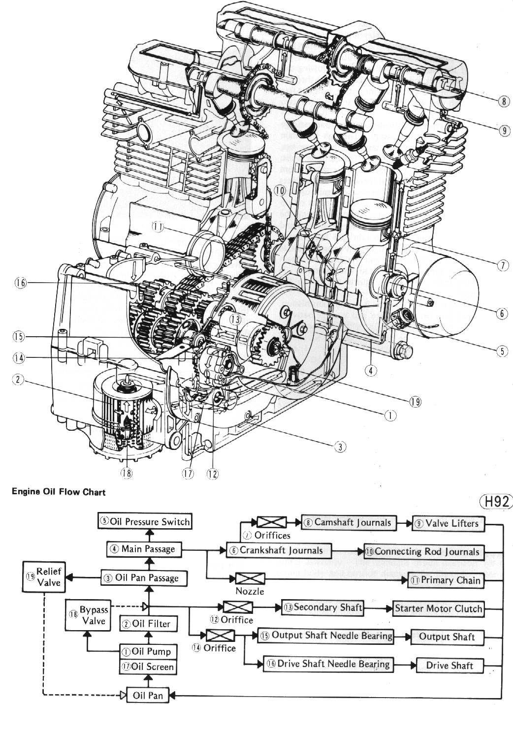 Z650 Wiring Diagram