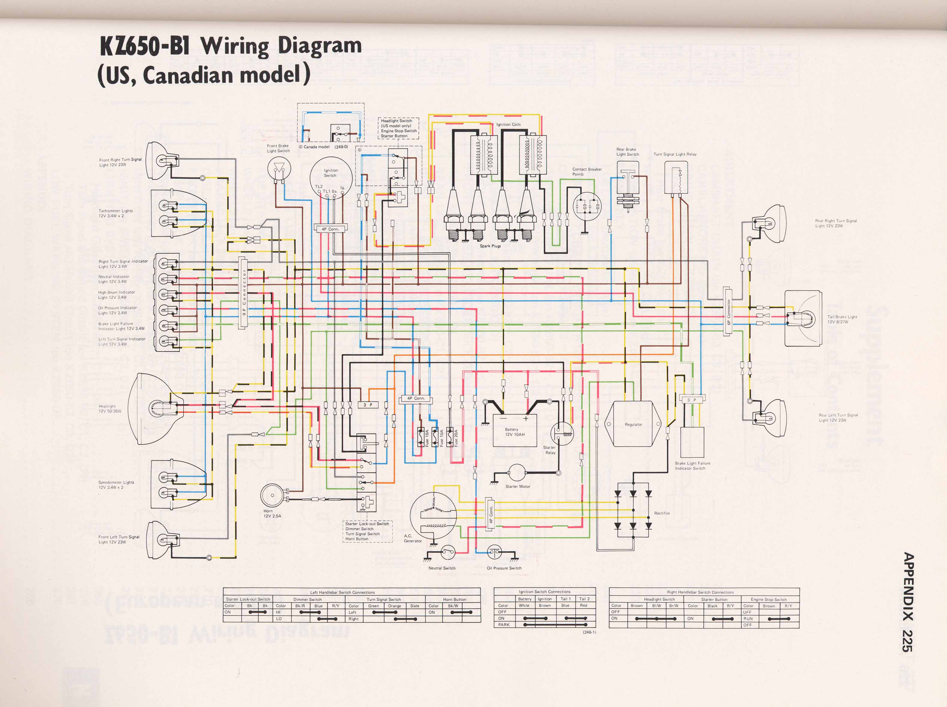 1982 Kawasaki Wiring Diagrams - Wiring Diagram Data on