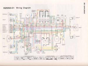 KZ650INFO  Wiring Diagrams