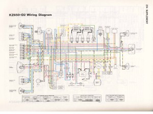 Kawasaki Kz550 Easy Wiring Diagram  Wiring Diagram