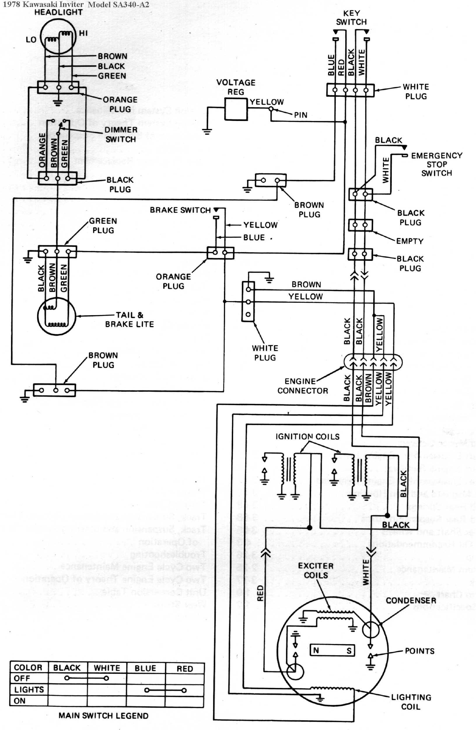 Kawasaki Bayou 185 Wiring Diagram