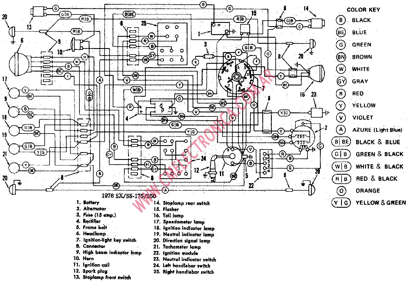 Harley Davidson Softail Custom Turn Signal Wiring Diagram