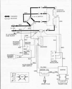 1989 Gas Marathon Gx444 2cycle 12v Wiring Diagram