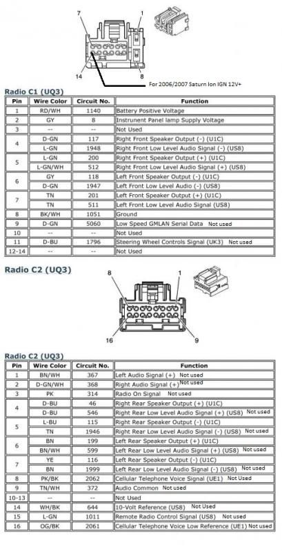 wiring diagram wire car stereo wiring diagrams 6 full hd