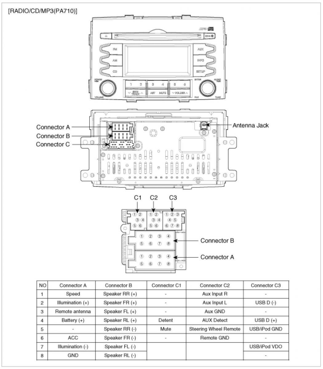 Kia Sorento Radio Harness Ebay