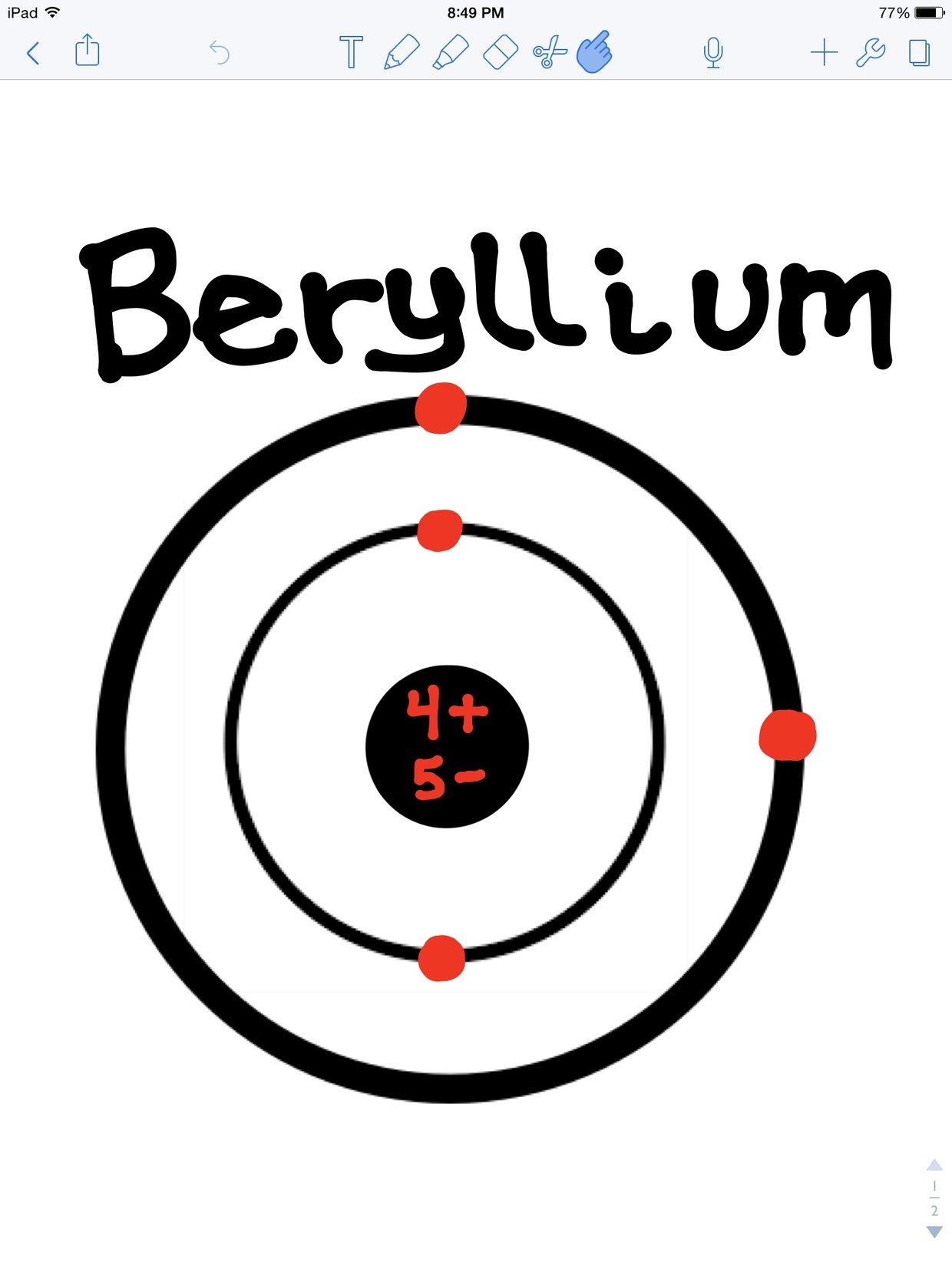 Beryllium Bohr Diagram