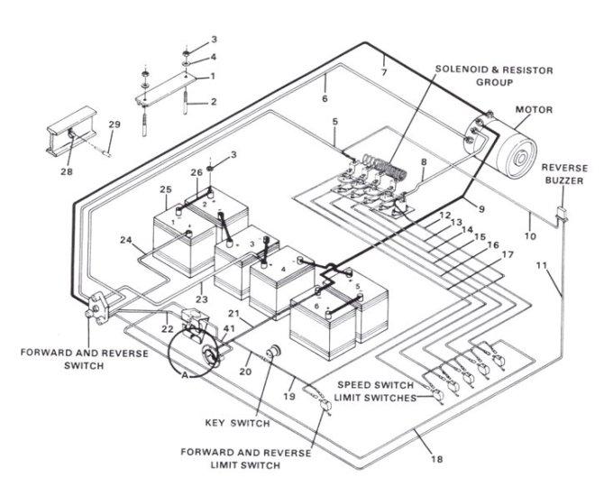 diagram 1982 club car 36v wiring diagram full version hd