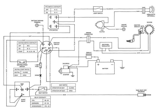diagram car deck wiring diagram full version hd quality