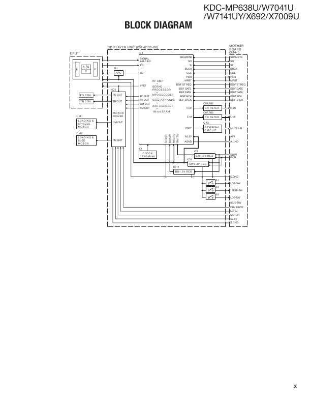 diagram kenwood kdc mp338 wiring diagram colors full hd