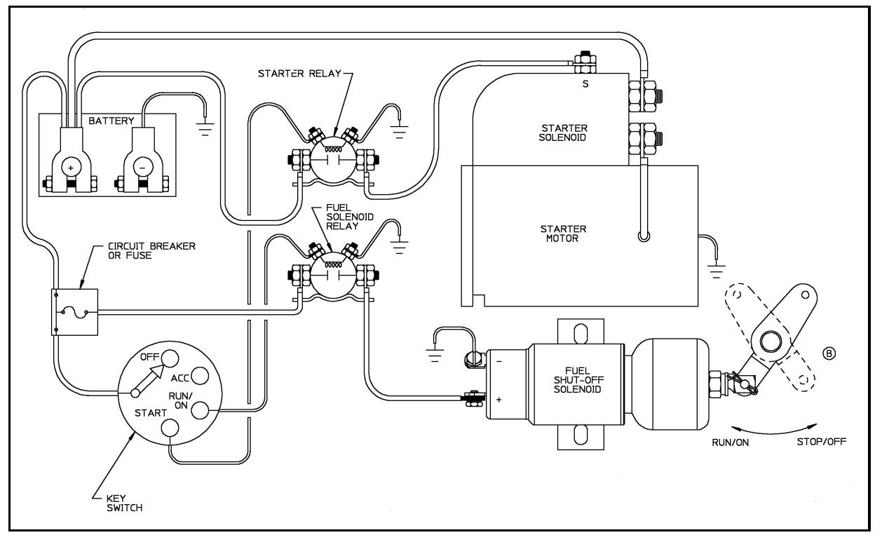 Kubota Fuel Solenoid Wiring