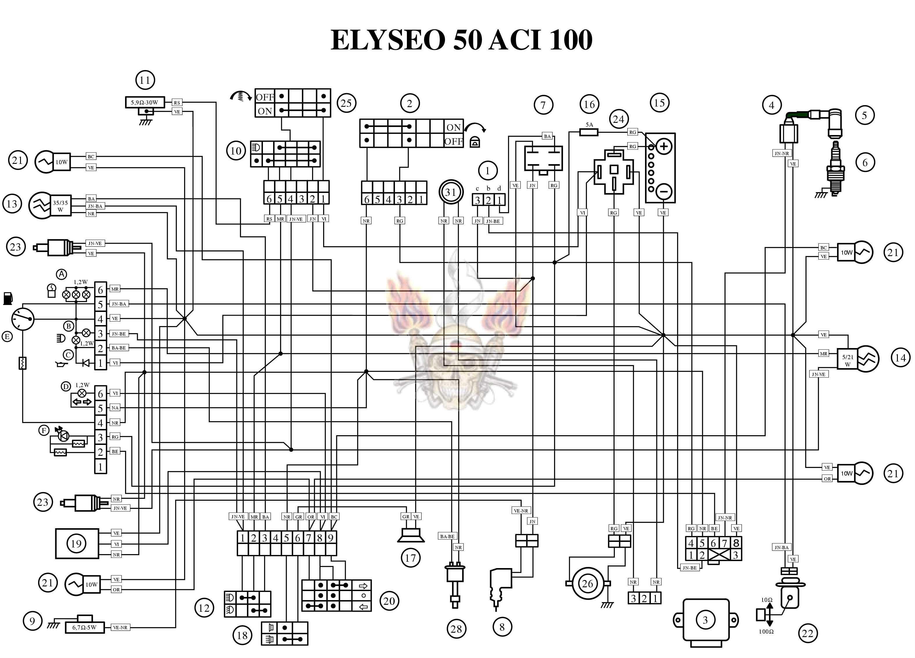 Linhai Motorcycle 300 Wiring Diagram