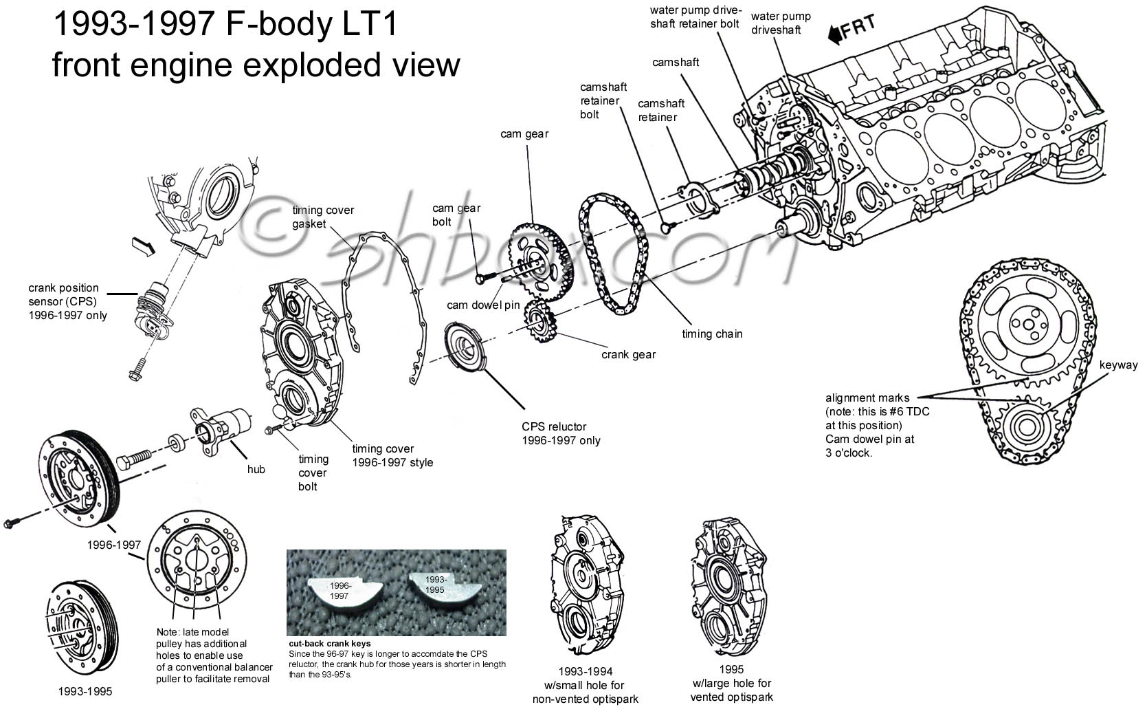 Lt1 Optispark Wiring Diagram