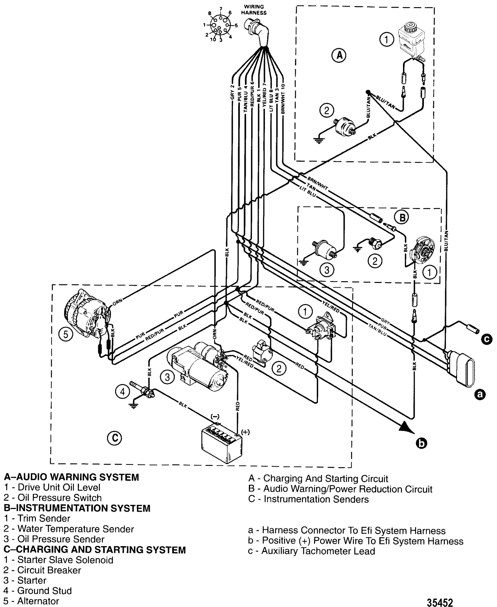 Mercruiser 5 7 Starter Wiring Diagram