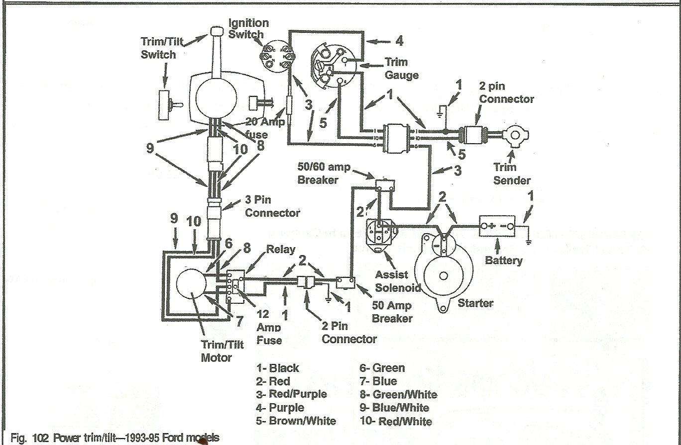 Volvo Penta Trim Gauge Wiring Diagram