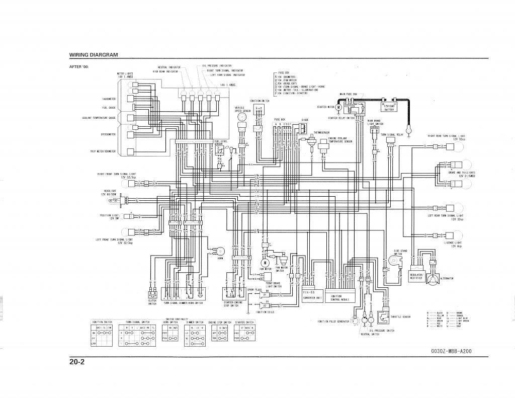 Wiring Diagram 99 Honda Vtr