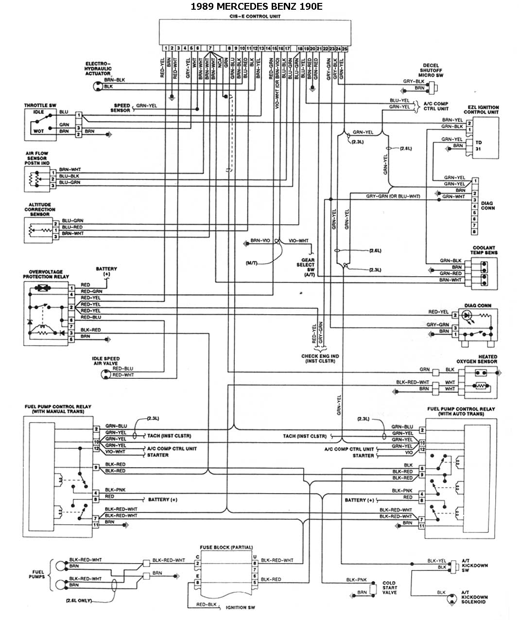 Diagram Mercedes Benz Radio Wiring Diagram Wiring