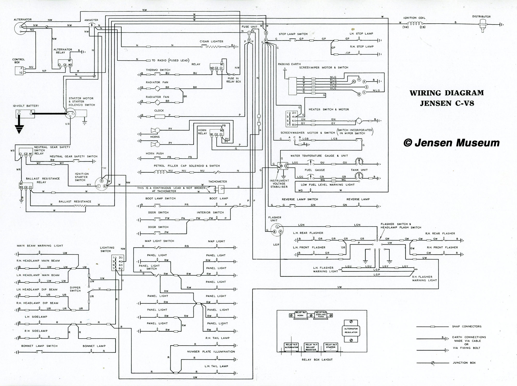 Wiring Diagram For Jensen A220