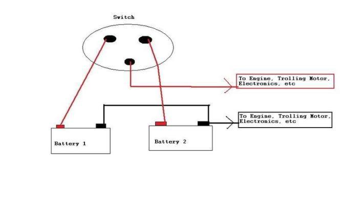 guest dual battery switch wiring diagram  2013 honda ruckus