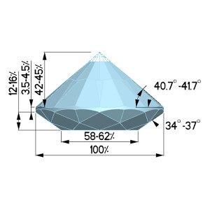 Type 1a Diamond Anvils Modified Brilliant