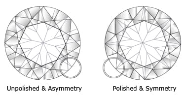 diamond_polish_symmetry