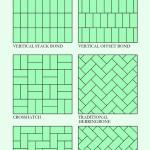 10 Ways to Lay Subway Tiles