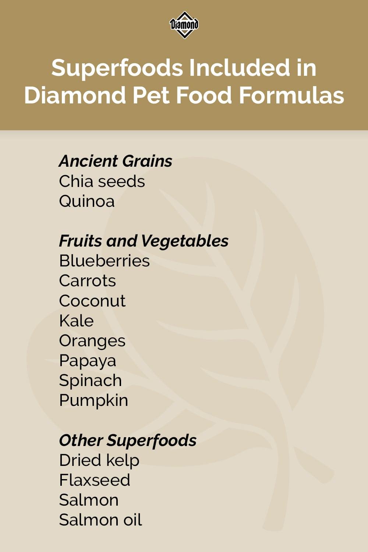 List of superfoods in Diamond Pet Formulas